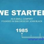 دانلود پروژه افترافکت خط زمان Videohive Company Timeline After Effects Project