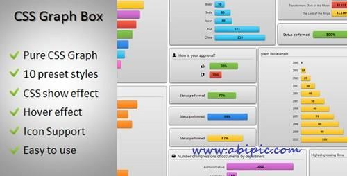 طرح و کدهای CSS آماده نمودارها و گراف های آماری سایت CodeCanyon - CSS Graph Box