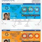 دانلود کاور تایم لاین اینفوگرافیک فیس بوک Infographic FB Timeline Cover
