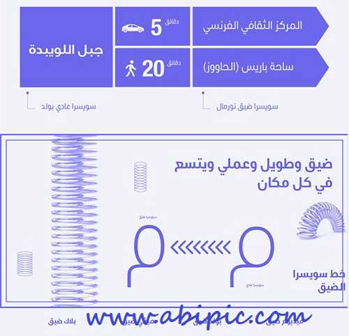 دانلود فونت عربی Swissra Condensed - Arabic Helvetica
